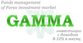 Gamma-Inv.
